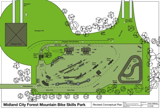 Mountain Bike Skills Park Concept